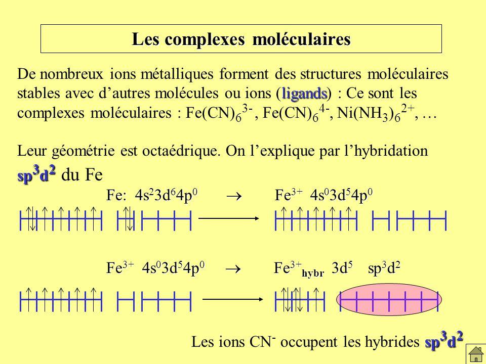 Les complexes moléculaires