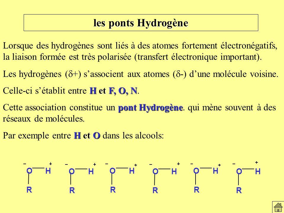 Les ponts hydrogènes les ponts Hydrogène.