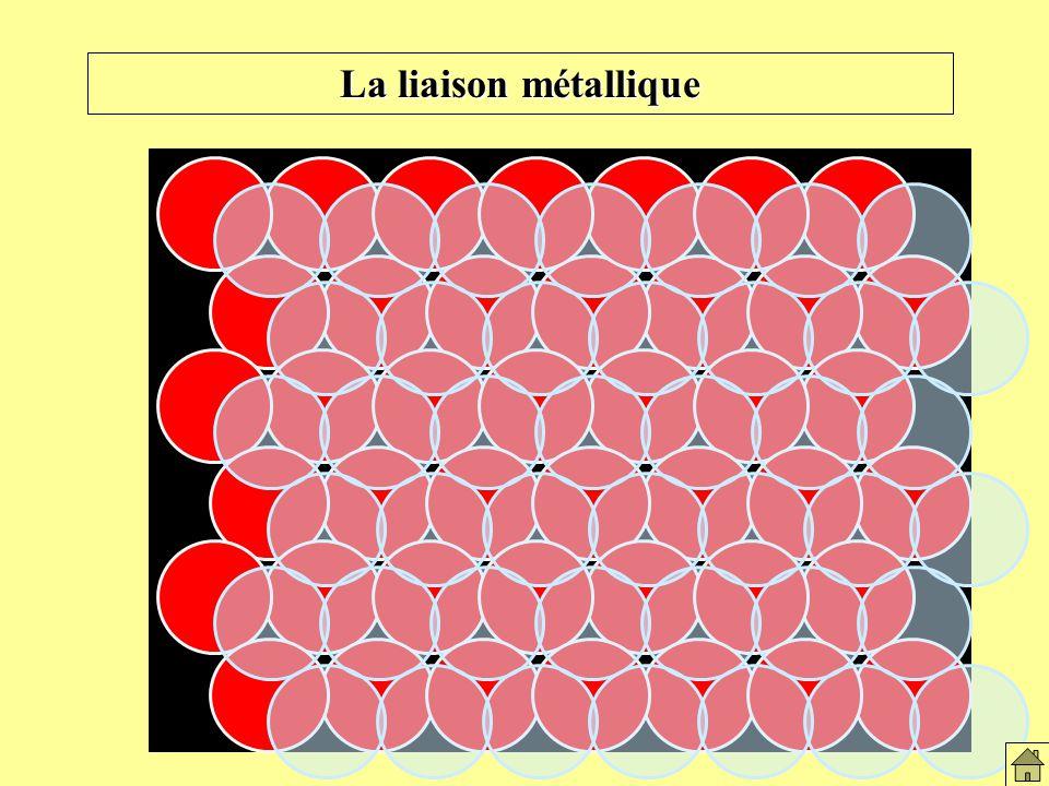 La maille métallique La liaison métallique