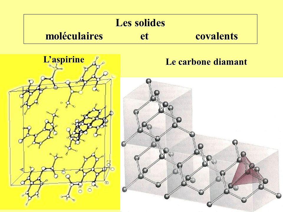 Solide moléculaire/covalent