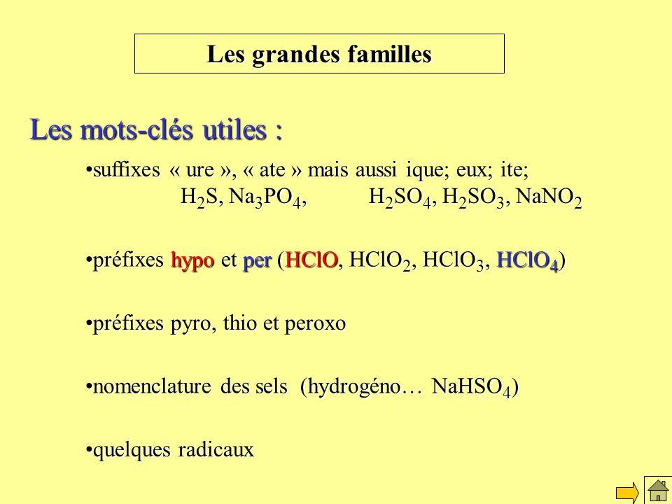 Les mots-clés utiles : Les grandes familles