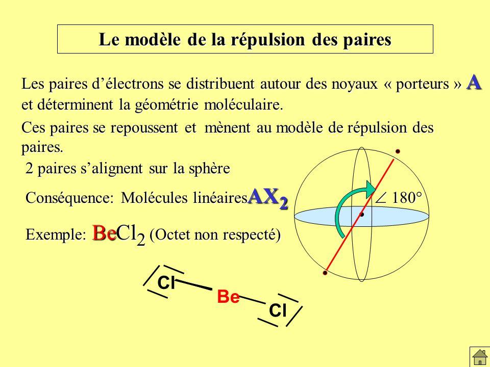 Répulsion des paires (2 paires)