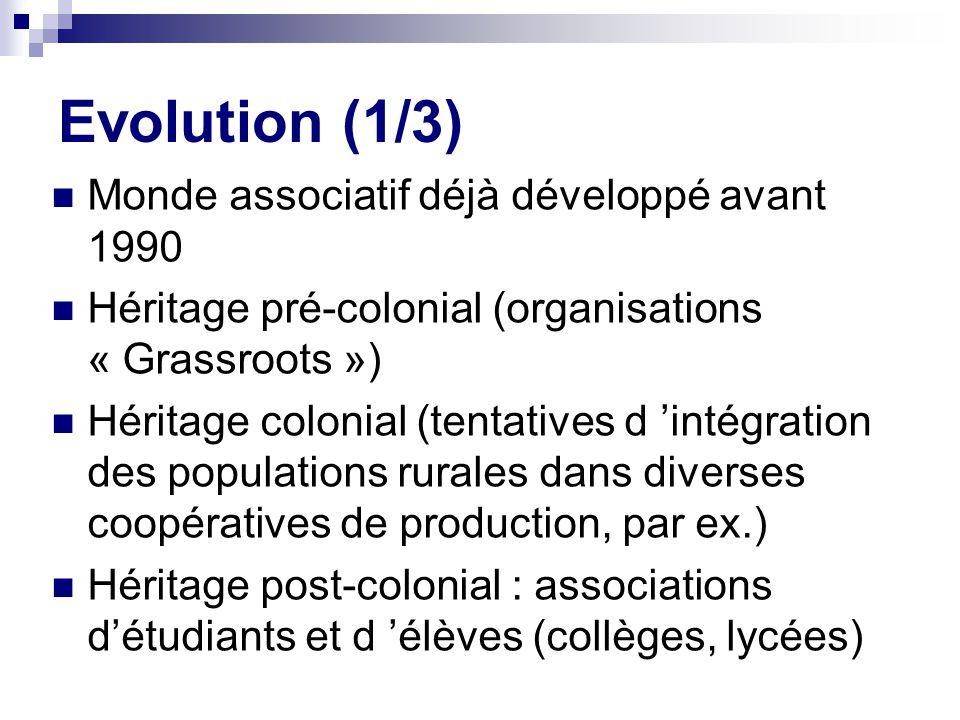 Evolution (1/3) Monde associatif déjà développé avant 1990