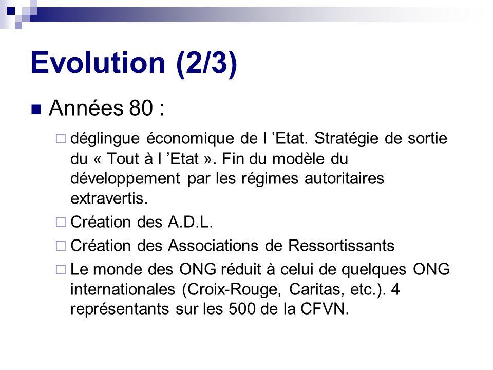 Evolution (2/3) Années 80 :