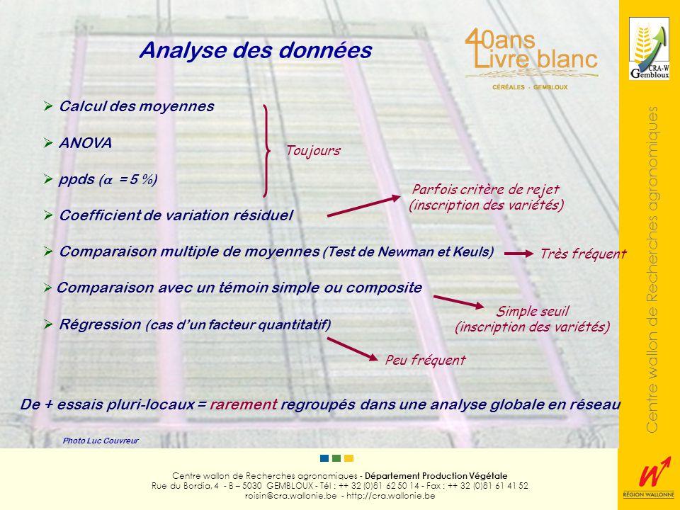 Analyse des données Calcul des moyennes ANOVA ppds (a = 5 %)