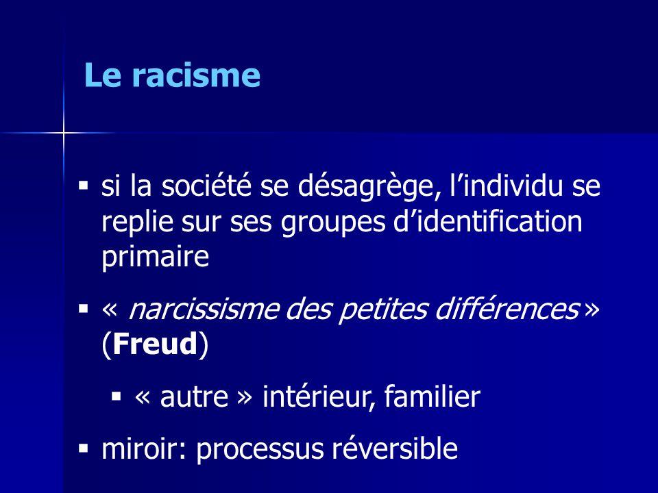 Le racisme si la société se désagrège, l'individu se replie sur ses groupes d'identification primaire.