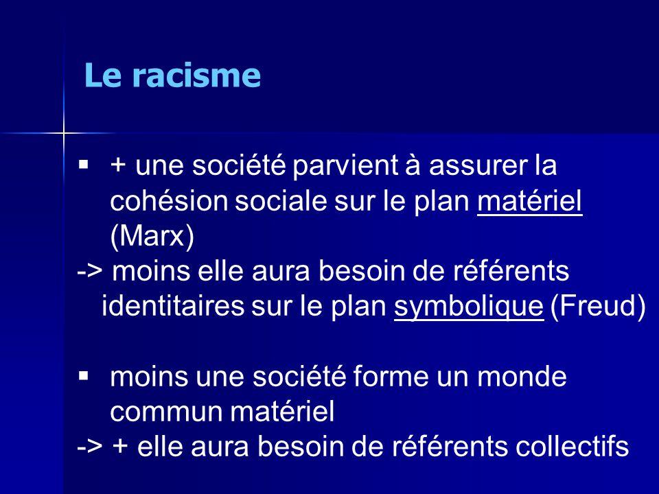 Le racisme + une société parvient à assurer la cohésion sociale sur le plan matériel (Marx)