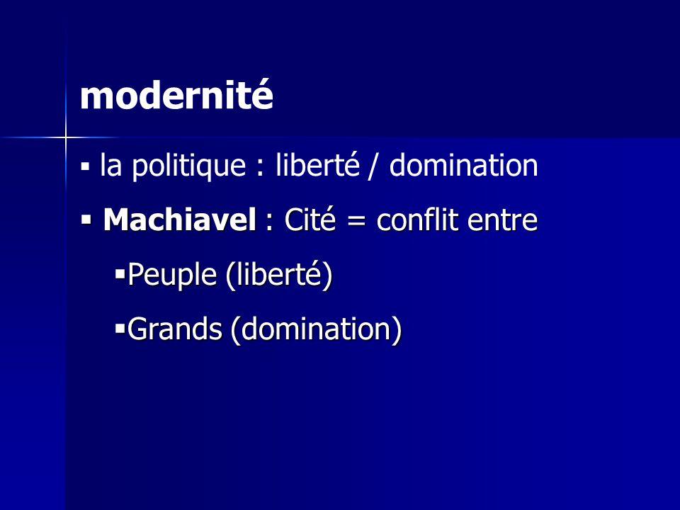 modernité Machiavel : Cité = conflit entre Peuple (liberté)
