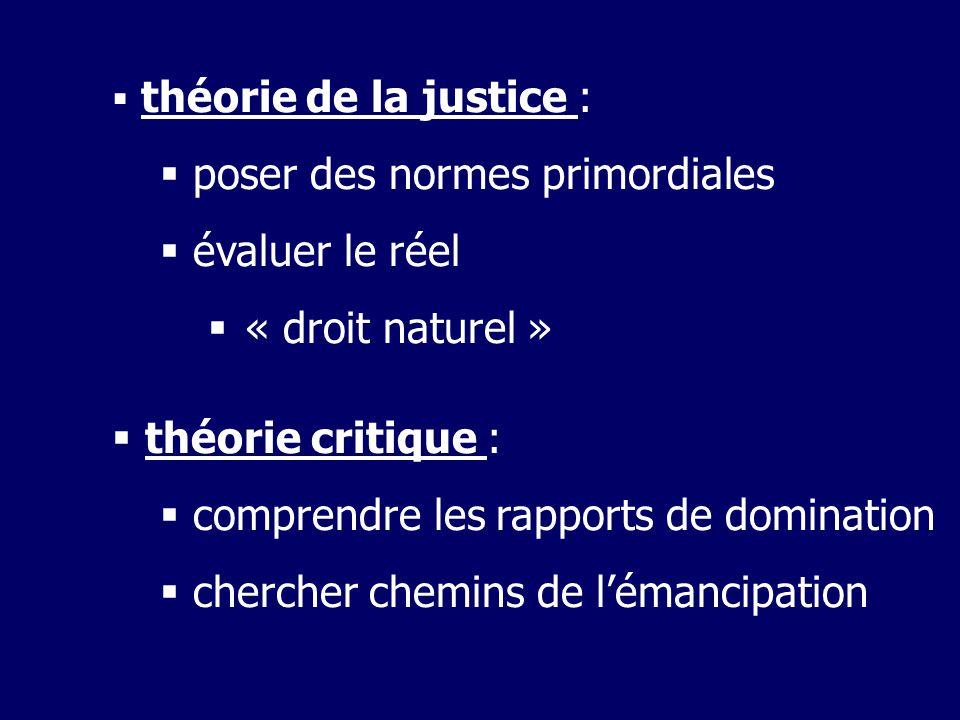 poser des normes primordiales évaluer le réel « droit naturel »