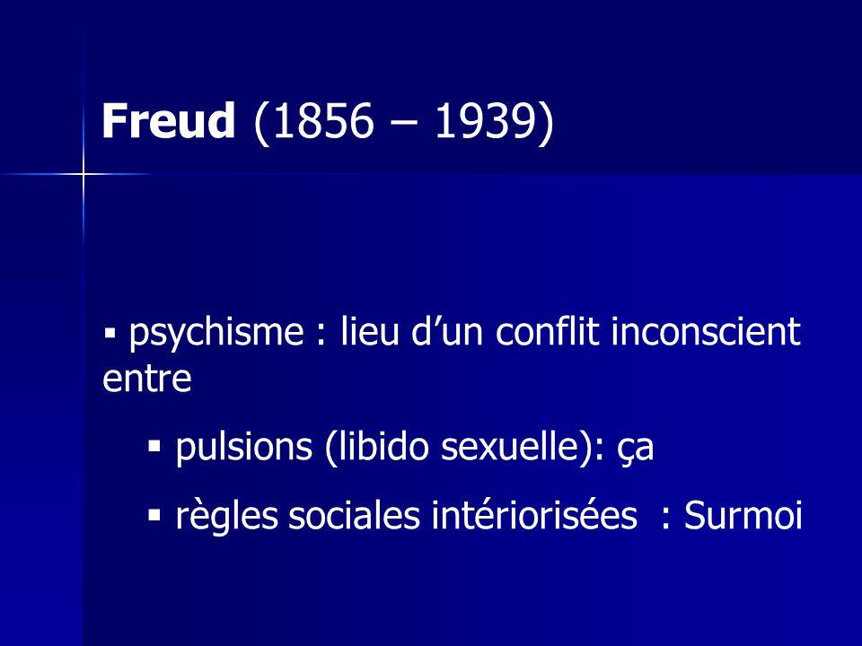 Freud (1856 – 1939) pulsions (libido sexuelle): ça