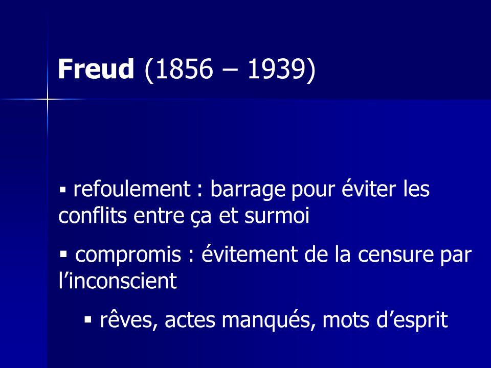 Freud (1856 – 1939) refoulement : barrage pour éviter les conflits entre ça et surmoi. compromis : évitement de la censure par l'inconscient.