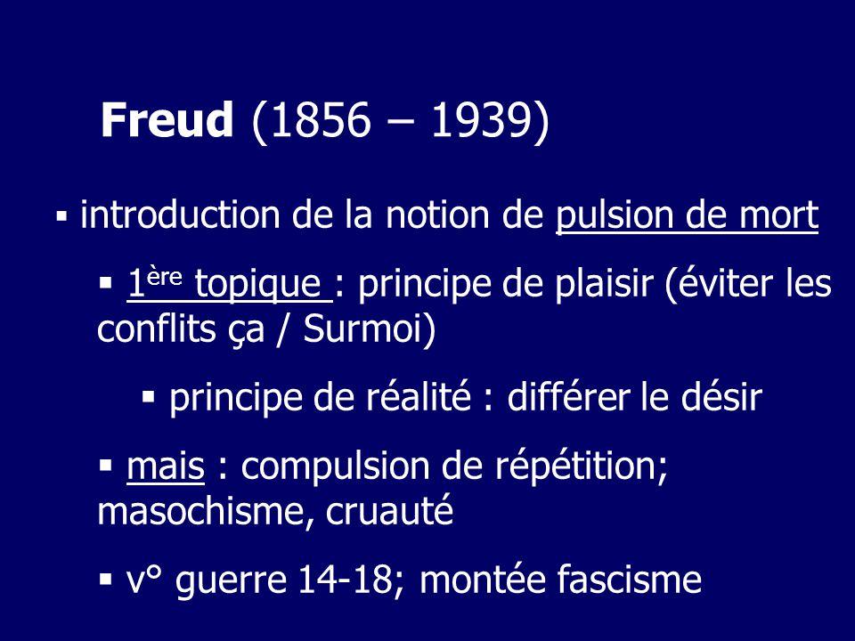 Freud (1856 – 1939) introduction de la notion de pulsion de mort. 1ère topique : principe de plaisir (éviter les conflits ça / Surmoi)