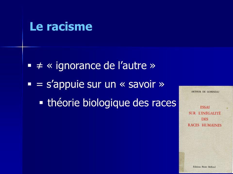 Le racisme ≠ « ignorance de l'autre » = s'appuie sur un « savoir »
