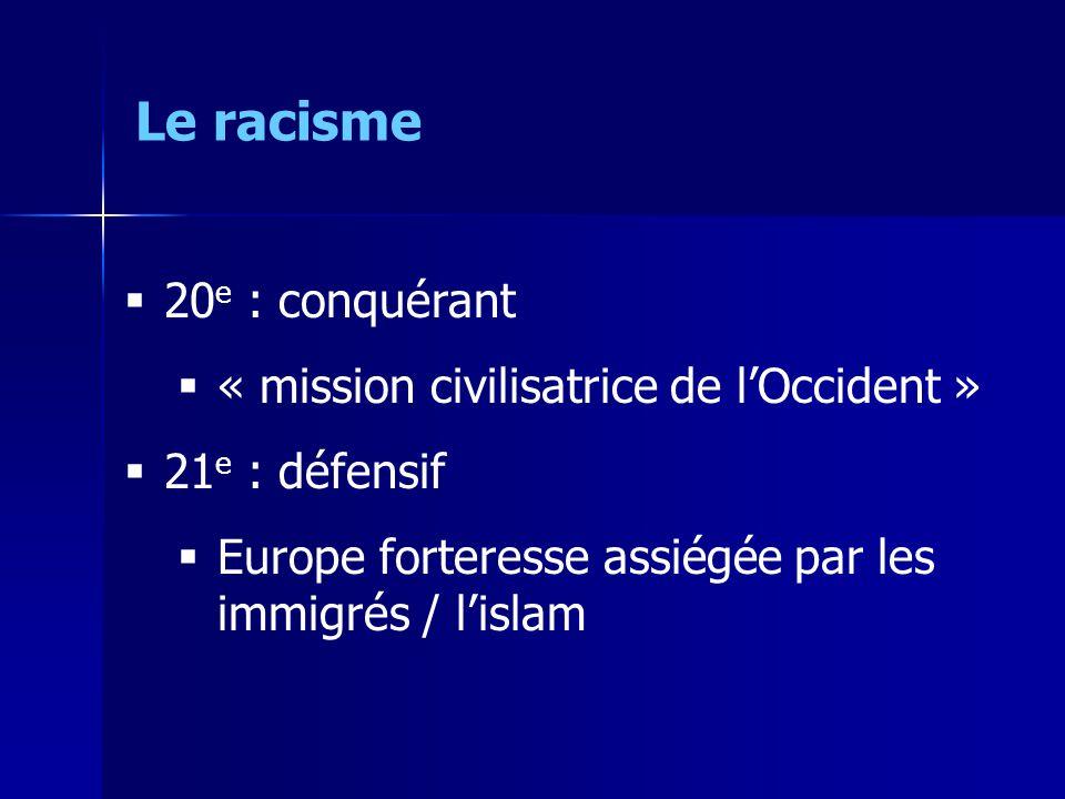 Le racisme 20e : conquérant « mission civilisatrice de l'Occident »
