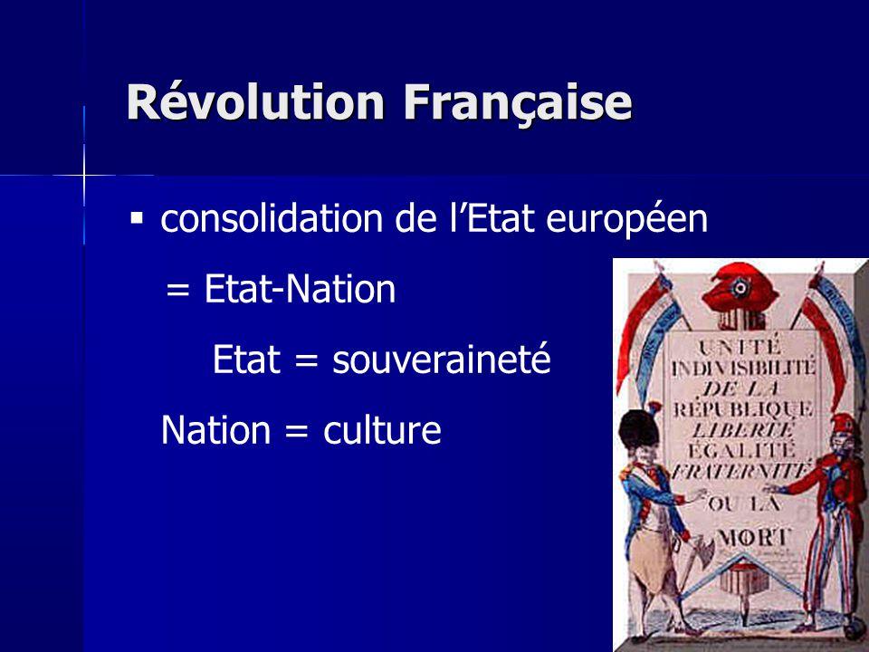 Révolution Française consolidation de l'Etat européen = Etat-Nation