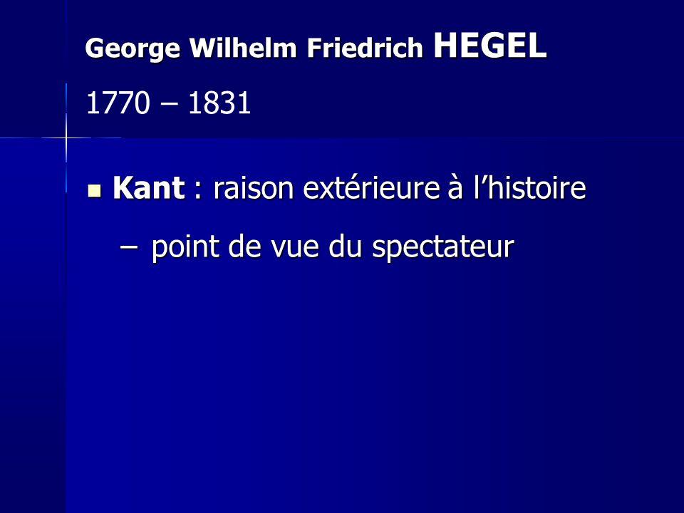 Kant : raison extérieure à l'histoire point de vue du spectateur