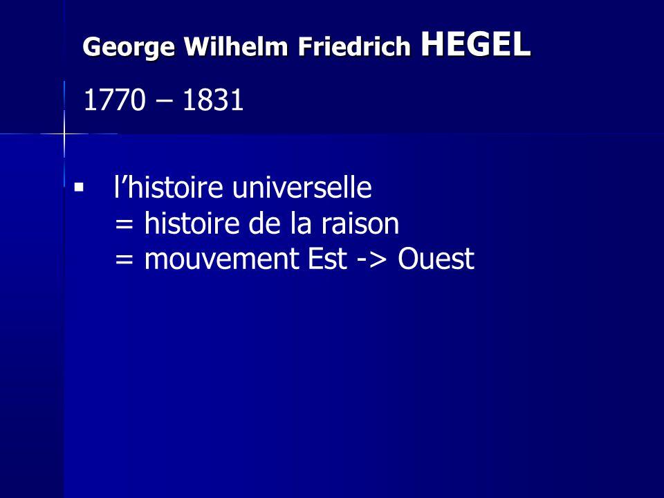 George Wilhelm Friedrich HEGEL