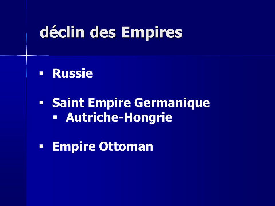 déclin des Empires Russie Saint Empire Germanique Autriche-Hongrie