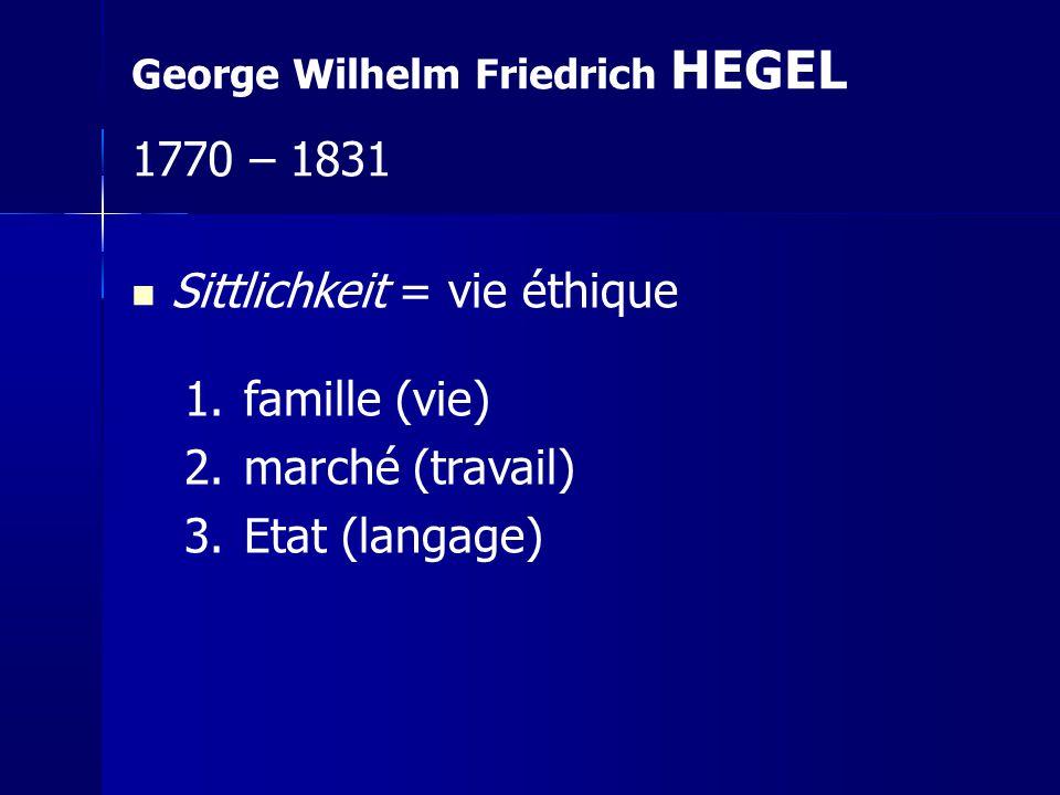 Sittlichkeit = vie éthique famille (vie) marché (travail)