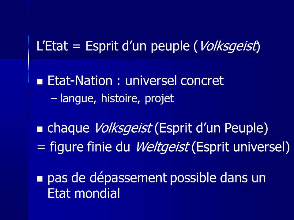 L'Etat = Esprit d'un peuple (Volksgeist)