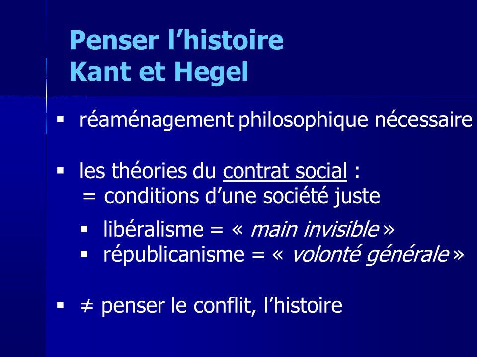 Penser l'histoire Kant et Hegel