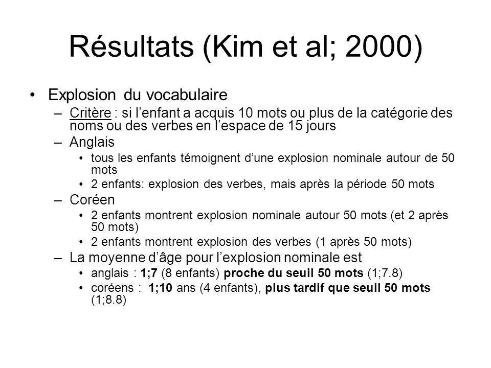 Résultats (Kim et al; 2000) Explosion du vocabulaire