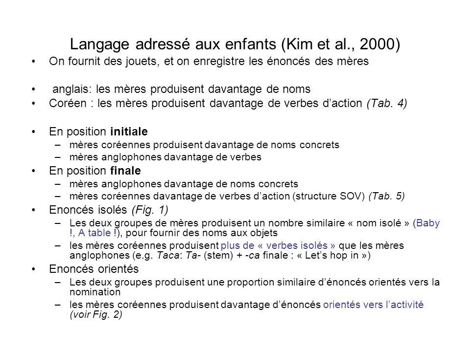Langage adressé aux enfants (Kim et al., 2000)