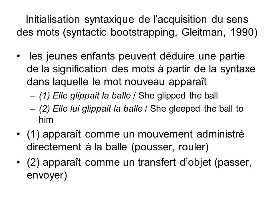 (2) apparaît comme un transfert d'objet (passer, envoyer)