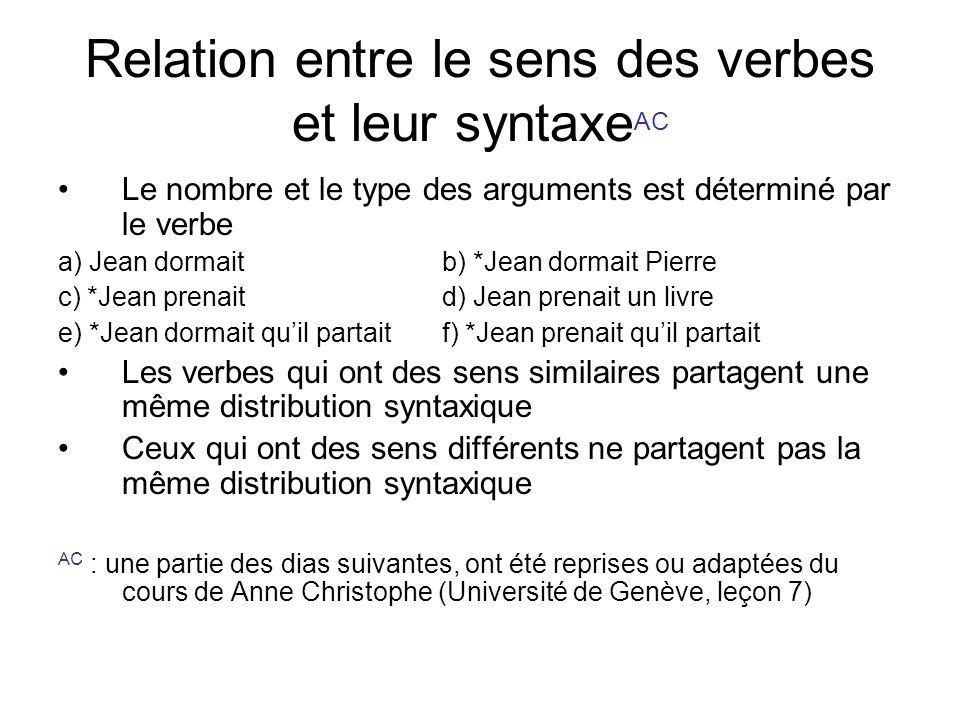 Relation entre le sens des verbes et leur syntaxeAC