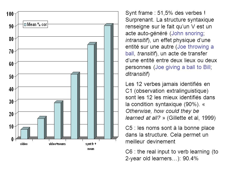 Synt frame : 51,5% des verbes. Surprenant