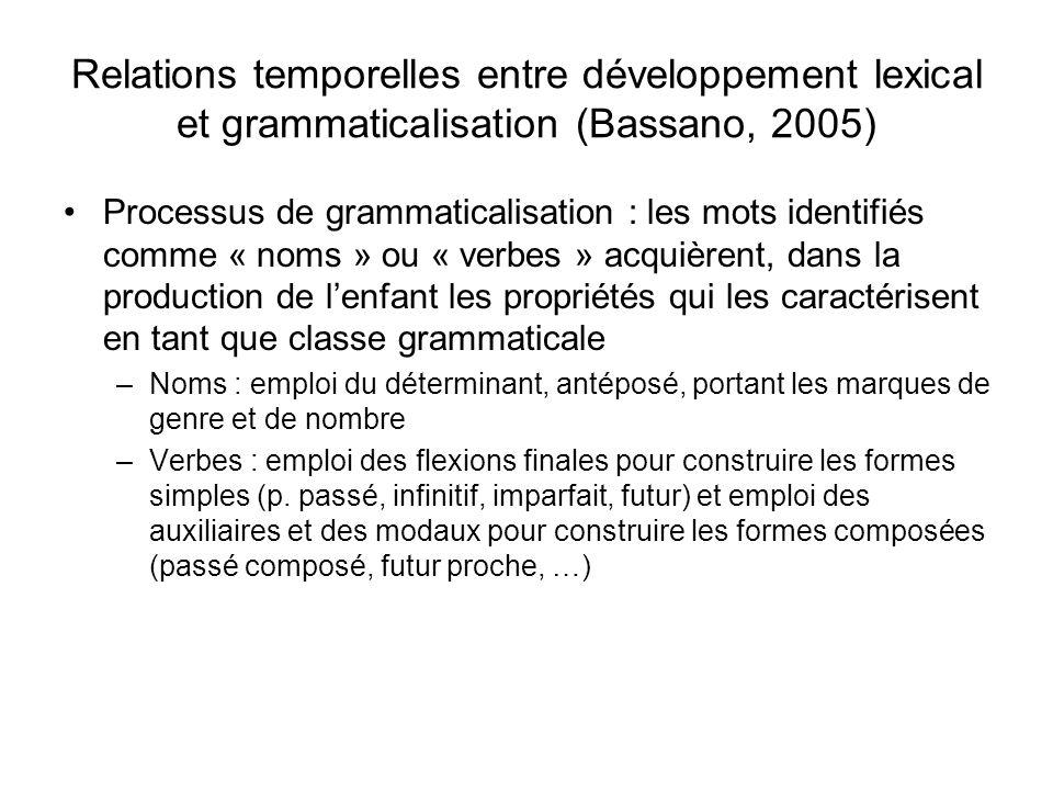 Relations temporelles entre développement lexical et grammaticalisation (Bassano, 2005)