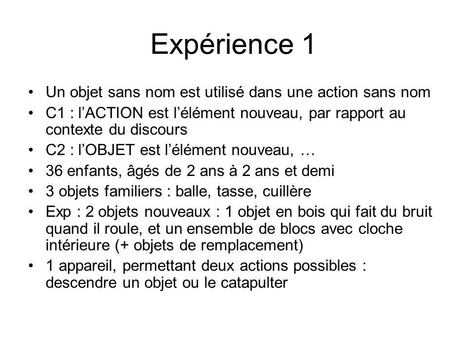 Expérience 1 Un objet sans nom est utilisé dans une action sans nom