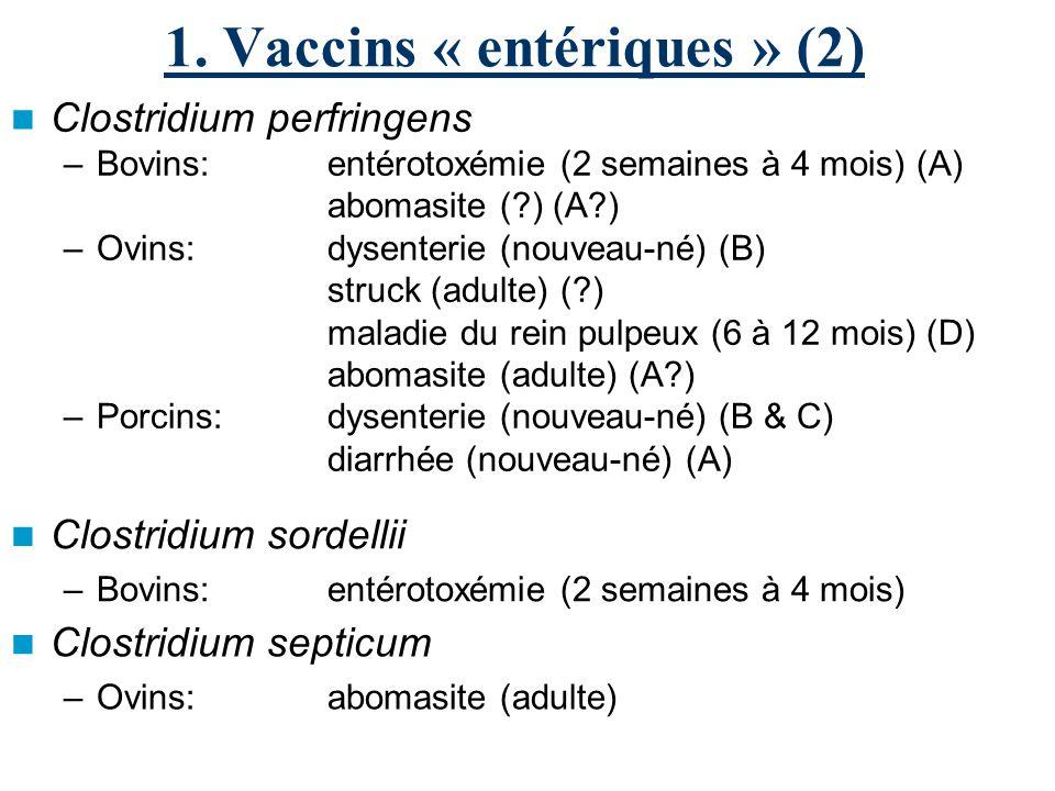1. Vaccins « entériques » (2)