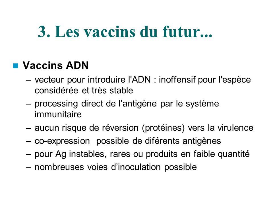 3. Les vaccins du futur... Vaccins ADN