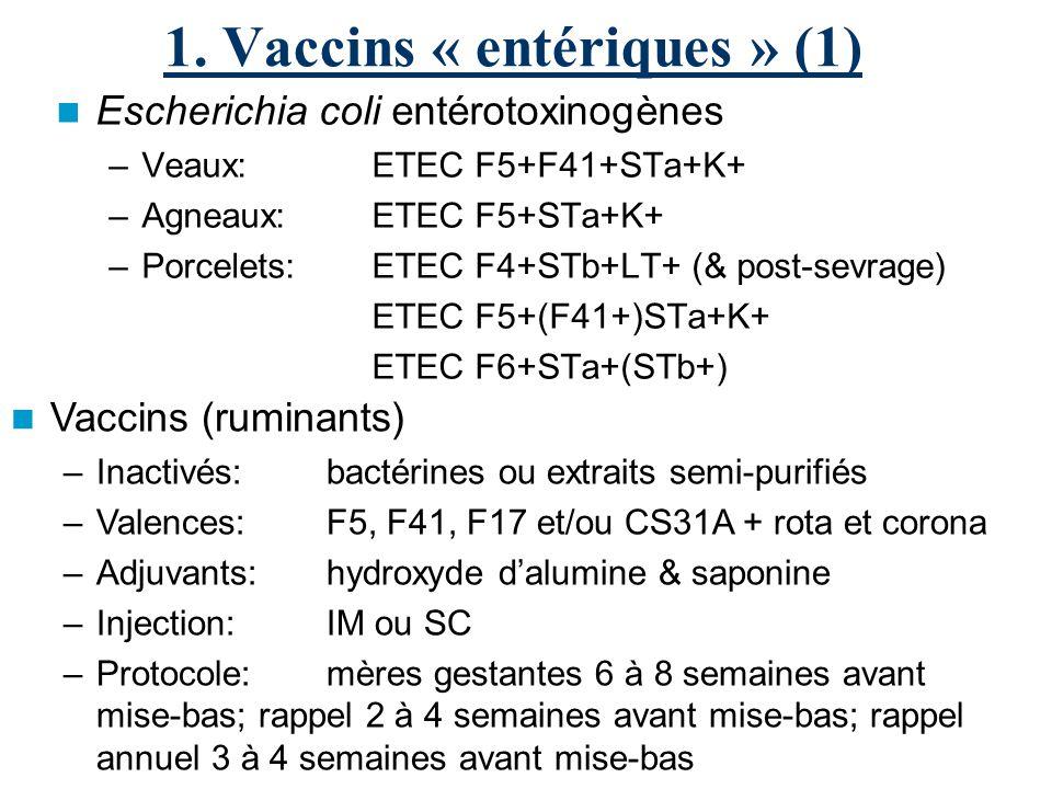 1. Vaccins « entériques » (1)