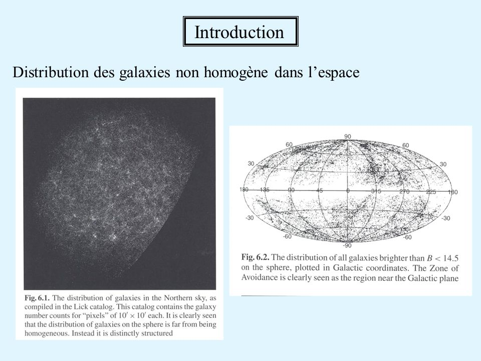 Introduction Distribution des galaxies non homogène dans l'espace