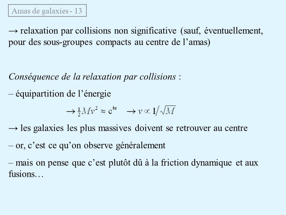 Conséquence de la relaxation par collisions :