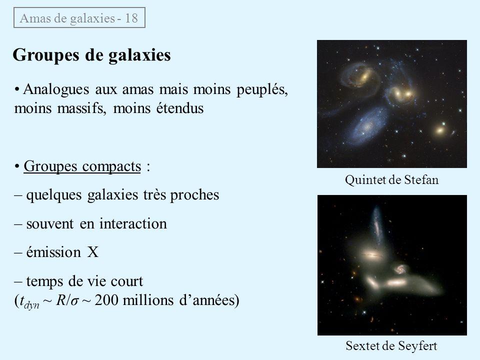 Amas de galaxies - 18 Groupes de galaxies. • Analogues aux amas mais moins peuplés, moins massifs, moins étendus.