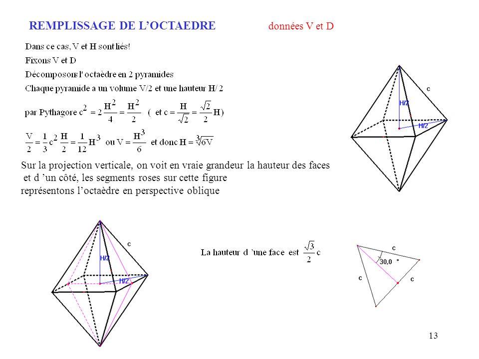REMPLISSAGE DE L'OCTAEDRE données V et D
