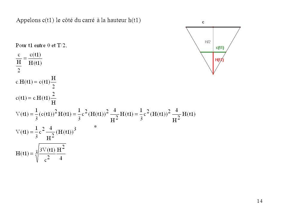 Appelons c(t1) le côté du carré à la hauteur h(t1)