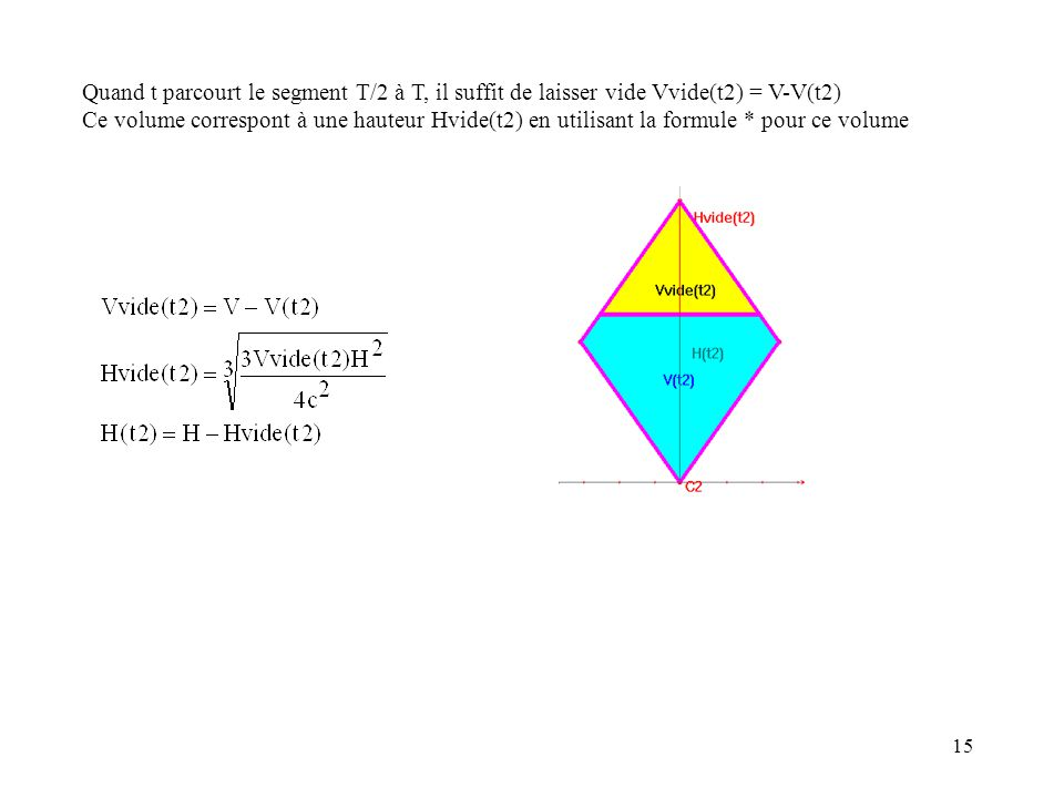 Quand t parcourt le segment T/2 à T, il suffit de laisser vide Vvide(t2) = V-V(t2)