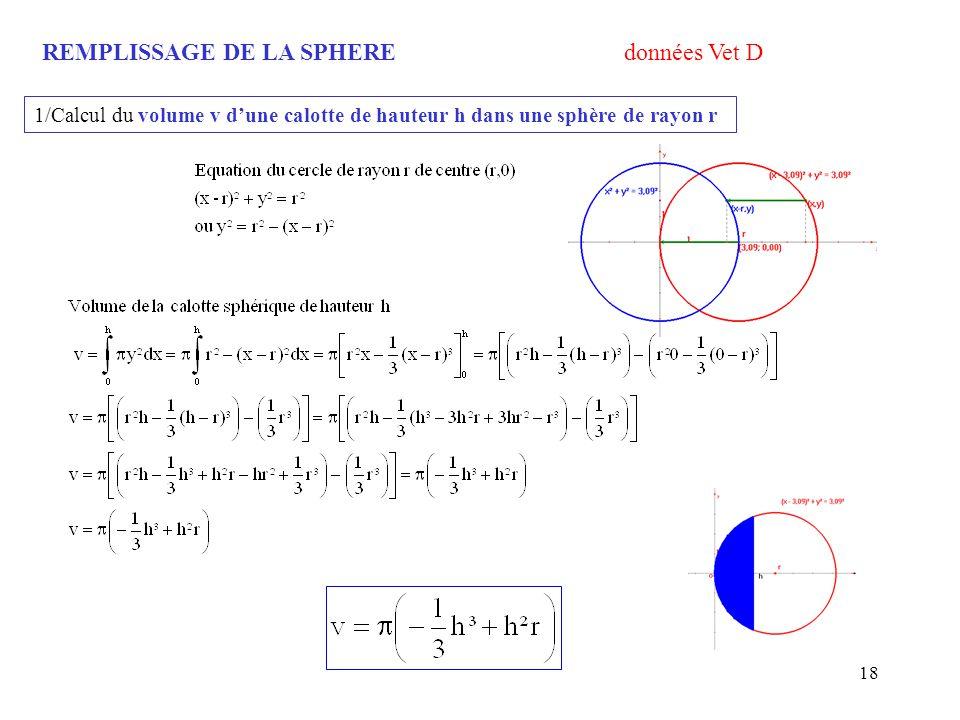 REMPLISSAGE DE LA SPHERE données Vet D