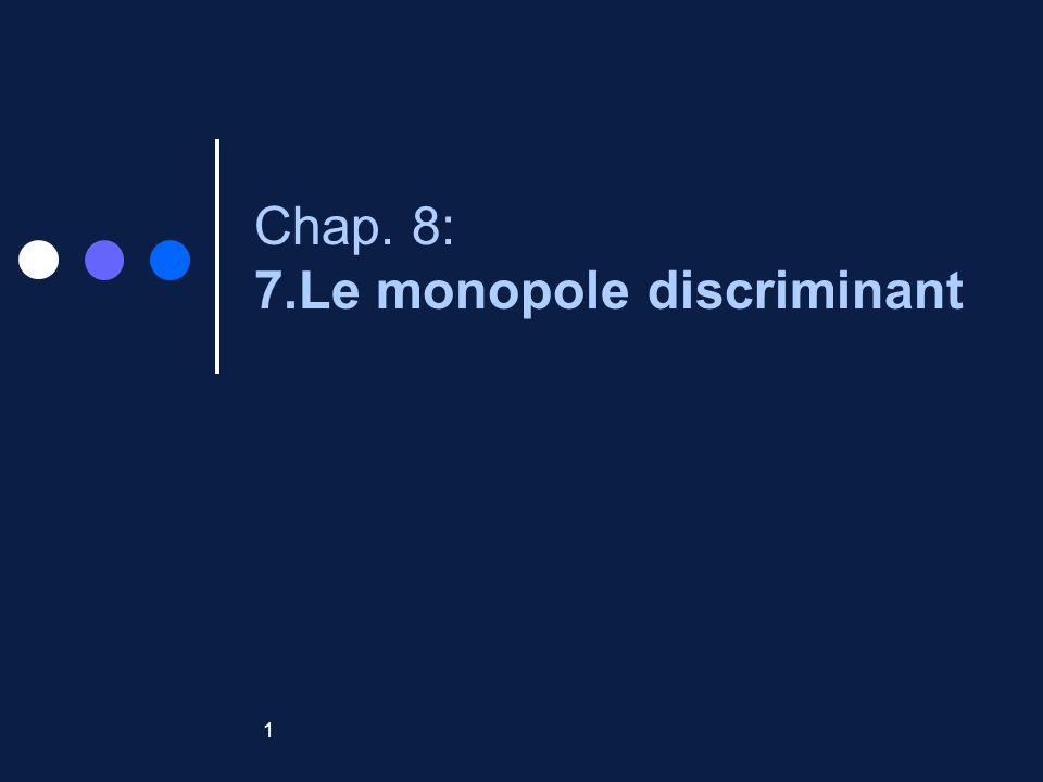 Chap. 8: 7.Le monopole discriminant