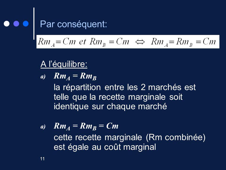 Par conséquent: A l'équilibre: RmA = RmB