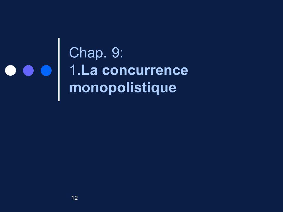 Chap. 9: 1.La concurrence monopolistique