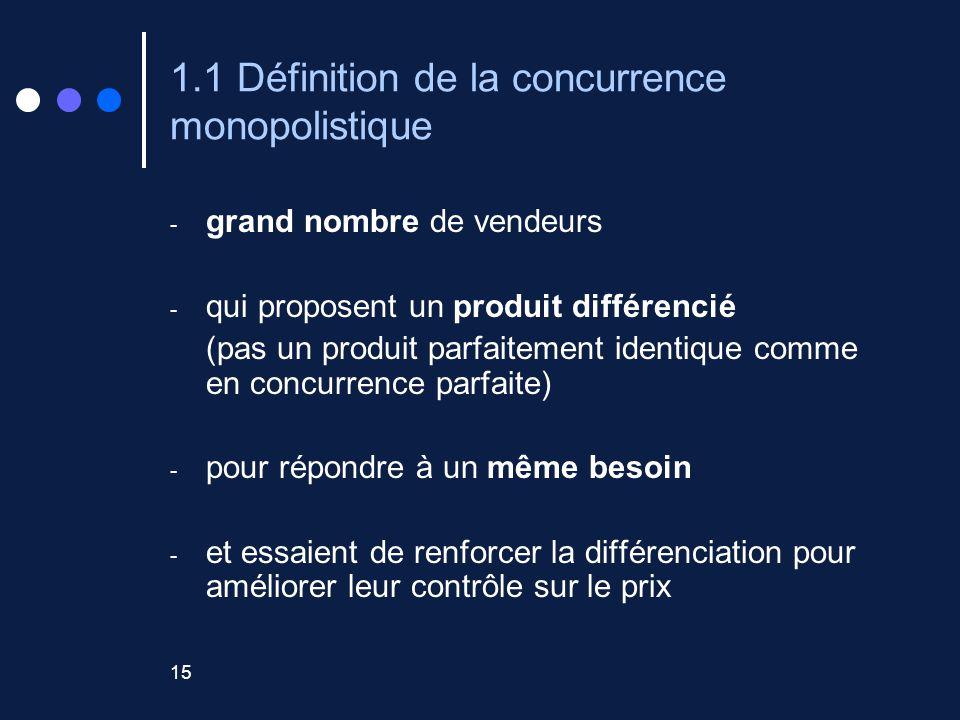 1.1 Définition de la concurrence monopolistique