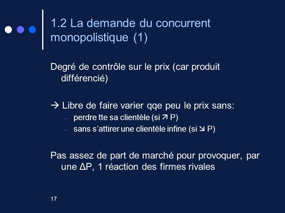 1.2 La demande du concurrent monopolistique (1)