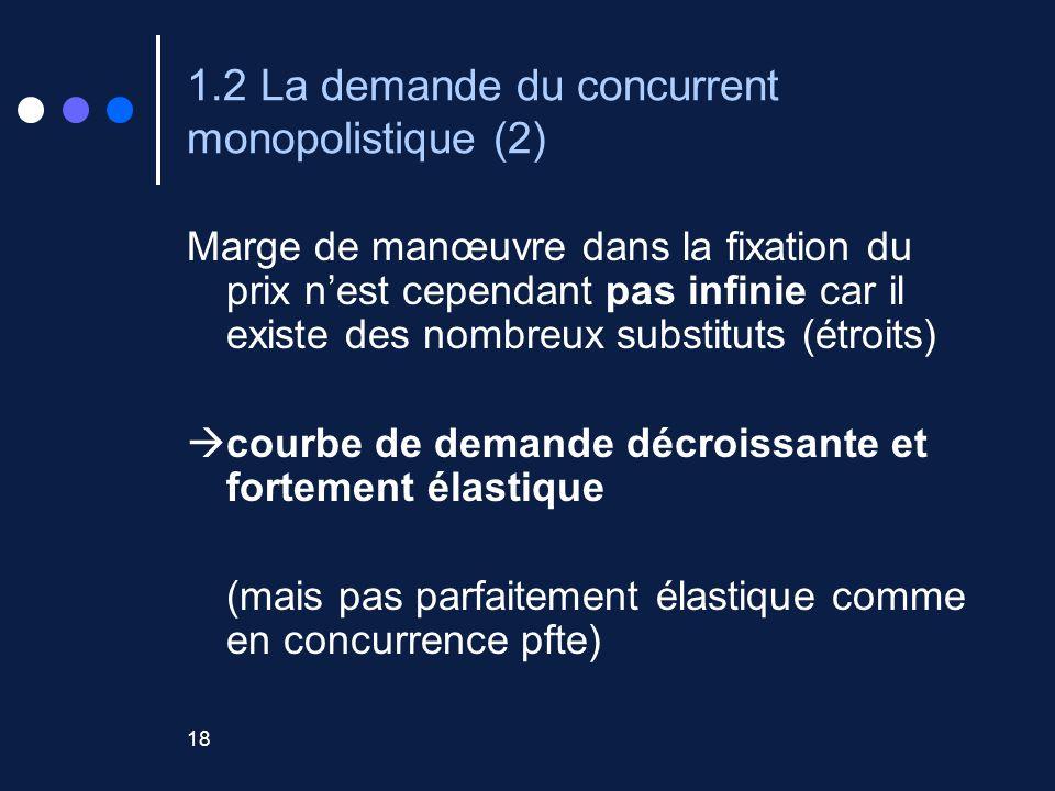 1.2 La demande du concurrent monopolistique (2)