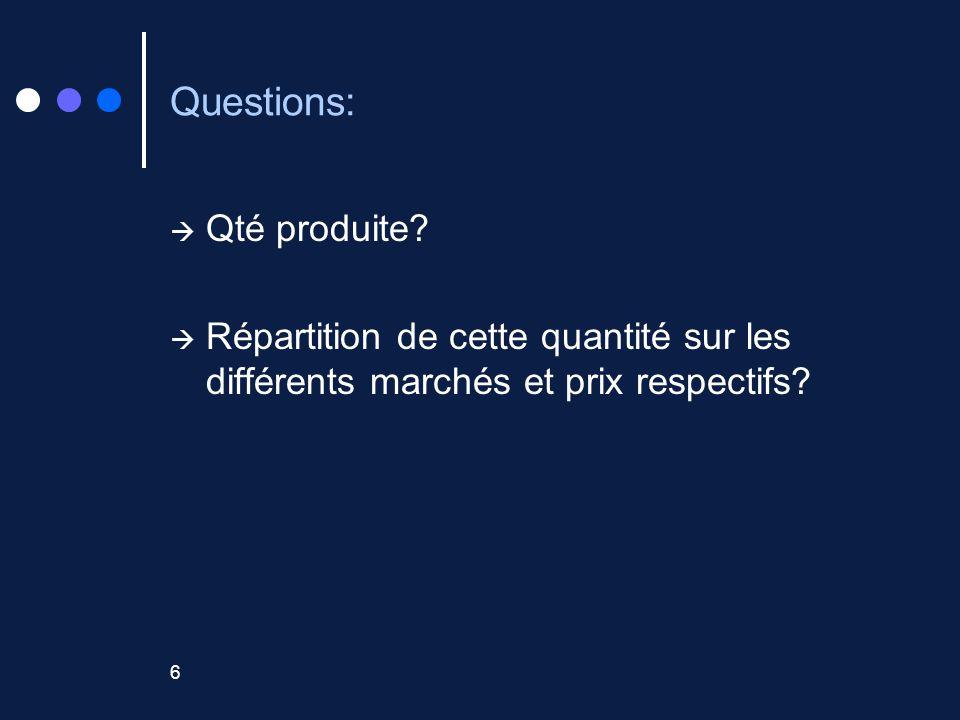 Questions: Qté produite