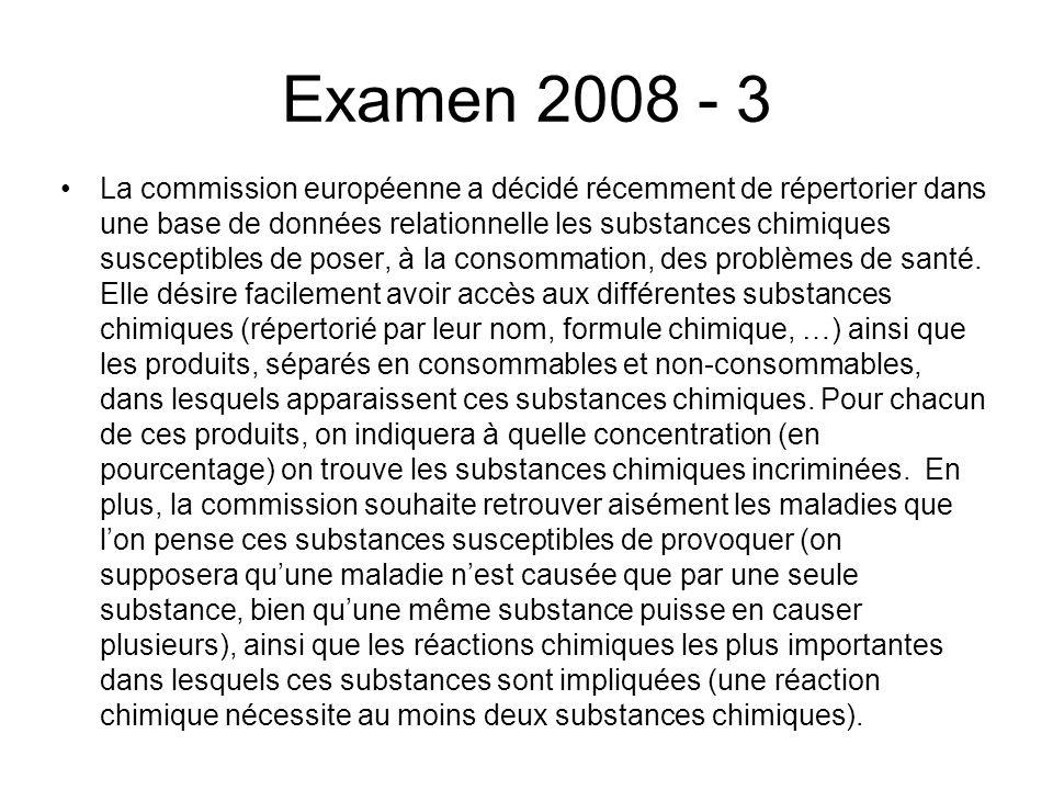 Examen 2008 - 3